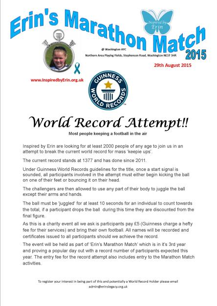 World Record Poster